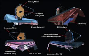 A picture showing the design of the James Webb Telescope