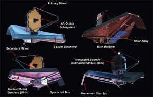 A series of images depicting the design of the James Webb Telescope